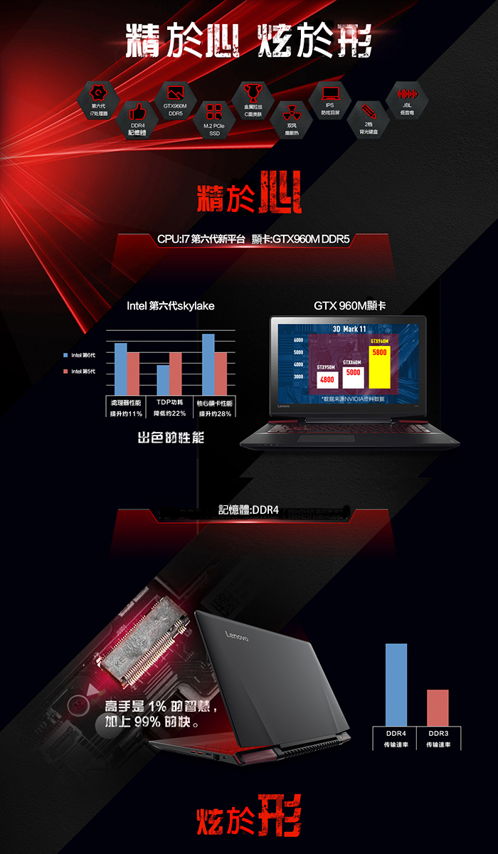 送1200禮券  Lenovo Y700-15ISK 80NV00EJTW 15.6吋 i7-6700HQ/1TB Lenovo Y700-15ISK 1TB 4G獨顯