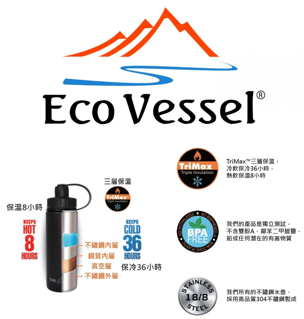 「triple insulated water bottle」的圖片搜尋結果