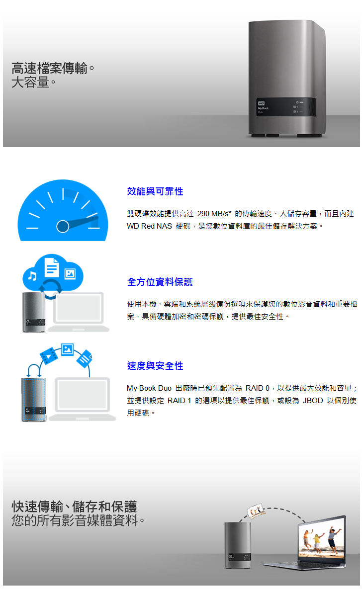 WD My Book Duo 16TB(8TBx2) 3.5吋雙硬碟 WD My Book Duo 16TB 8TBx2 3.5吋 外接 雙硬碟