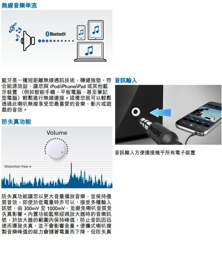 PHILIPS 飛利浦 隨身藍牙喇叭 BT50A BT50A BT50 PHILIPS 飛利浦