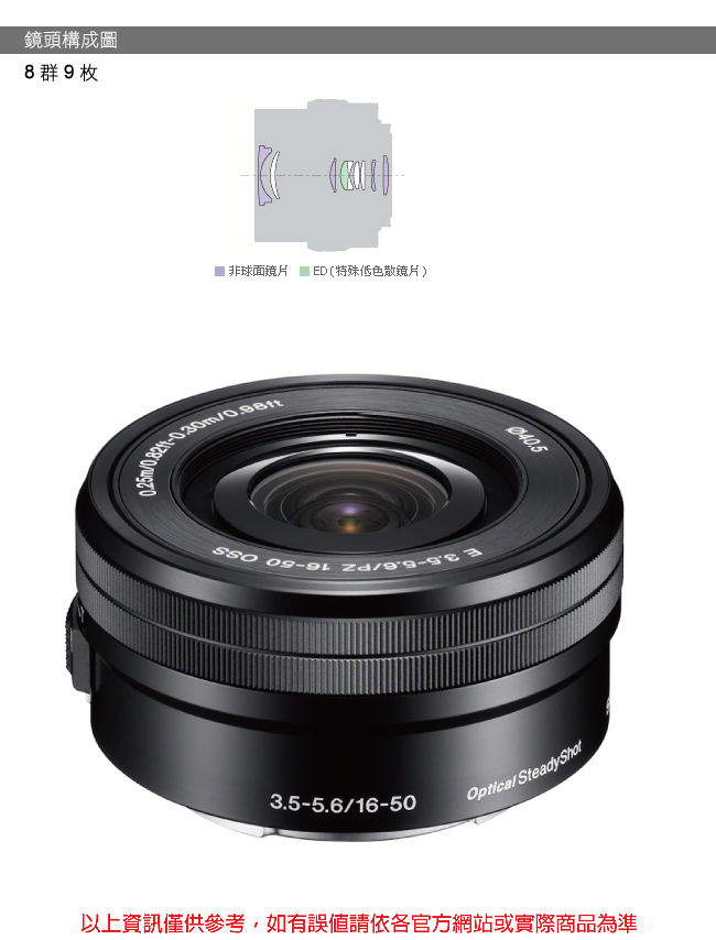 SONY SELP1650 E PZ 16-50mm F3.5-5.6 OSS 廣角 望遠變焦鏡 平輸 SONY E PZ 16-50mm F3.5-5.6 OSS 變焦鏡 SELP1650